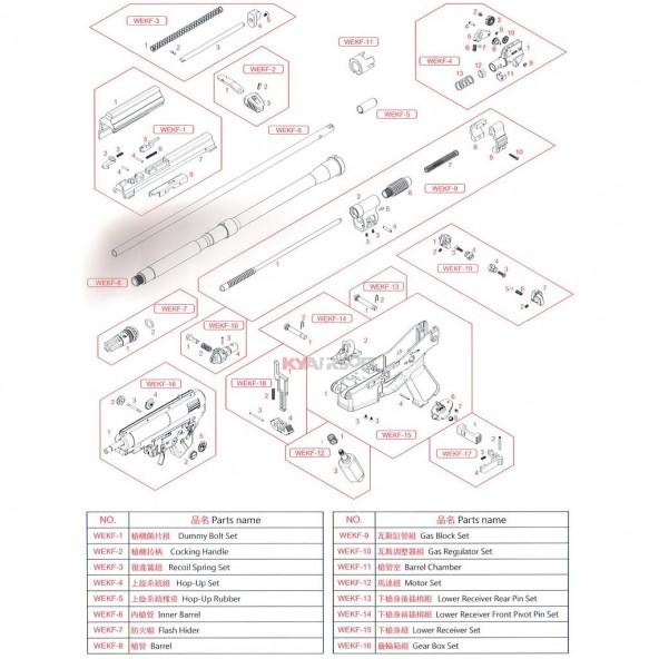 MSK Series - WE Rifles (AEG) - Parts